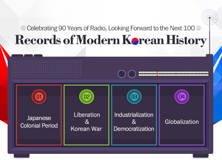 Celebrating 90 Years of Radio, Looking Forward to the Next 100 Records of Modern Korean History