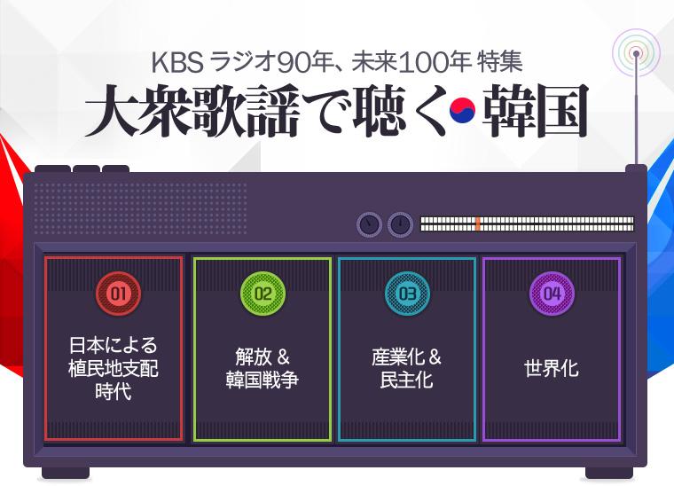 KBS ラジオ90年、未来100年 特集 <大衆歌謡で聴く韓国>