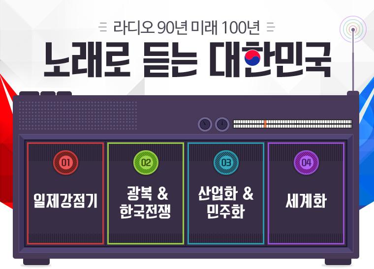 KBS WORLD Radio 라디오데이 90주년 특집 노래로 듣는 대한민국