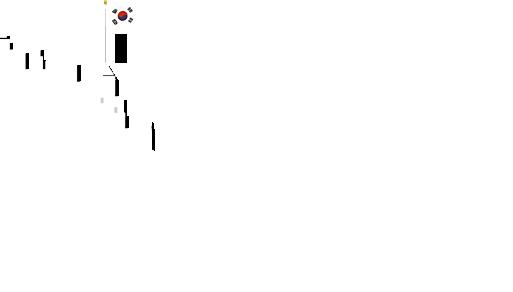 rand_korea