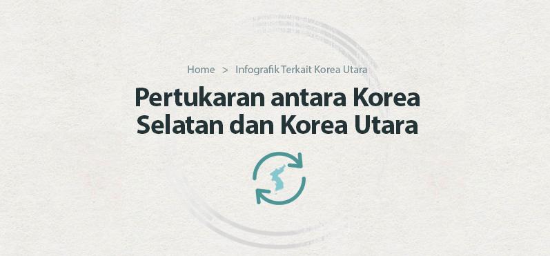 Pertukaran antara Korea Selatan dan Korea Utara