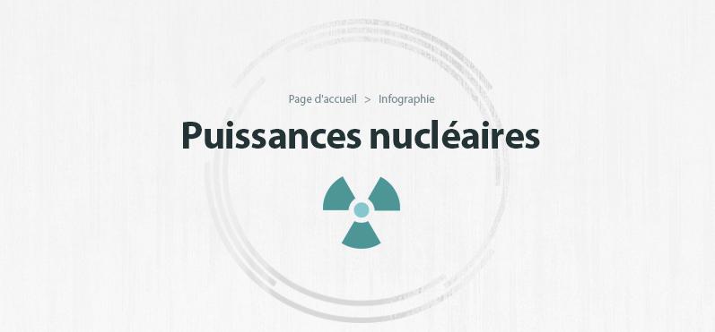 Puissances nucléaires