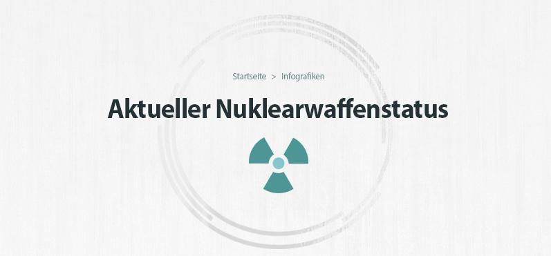 Aktueller Nuklearwaffenstatus