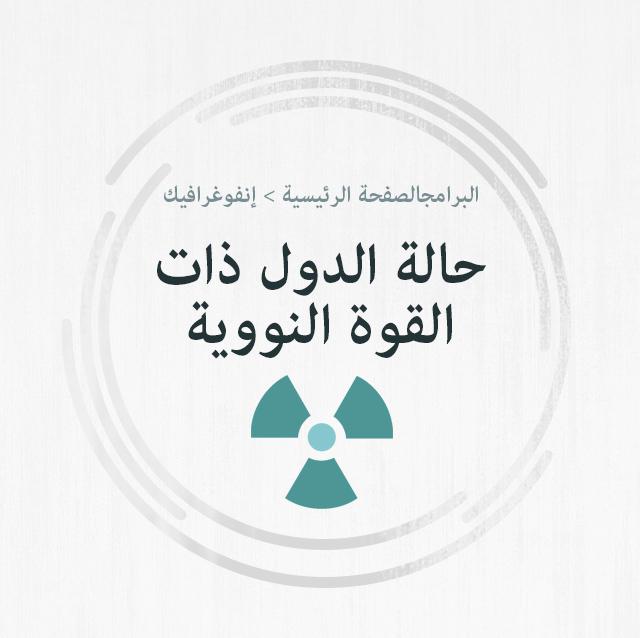 حالة الدول ذات القوة النووية