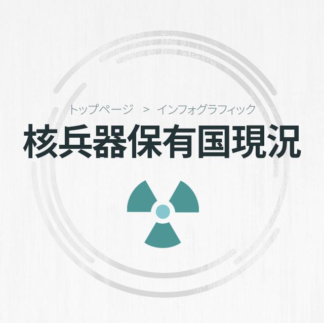 核兵器保有国現況