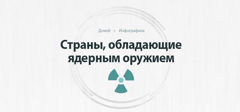 Страны, обладающие ядерным оружием