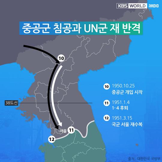 1950.10.25 준공군 개입 시작, 1951.1.14 1·4 후퇴, 1951.3.15 국군 서울 재수복 - 출처:대한민국 국방부